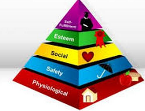 maslow versus erikson Chart - summary of stages of child development: compares piaget and erikson - free download as word doc (doc / docx), pdf file (pdf), text file (txt) or read online for free.
